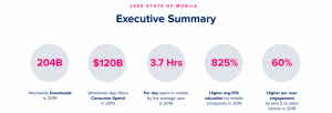 State of Mobile 2020
